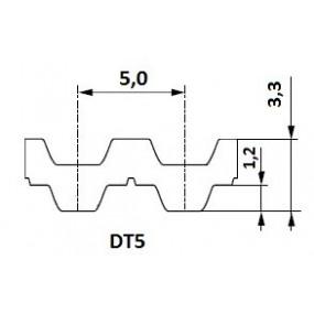 Pas zębaty 25-DT5-460 z92